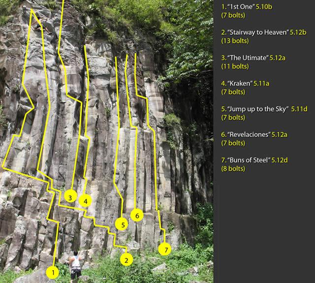 Bergklättrings rutter på El Gunko, Sector B i Boquete, Panama